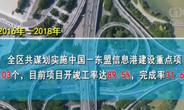 中国—东盟信息港建设取得阶段性成效