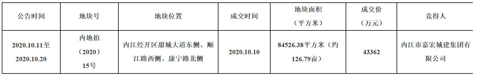 http://www.edaojz.cn/yuleshishang/811064.html